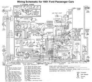 EFV8 Club Forum  '51 wiring diagram