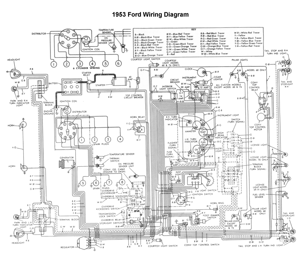 53 Ford F100 Wiring Diagram Schematics 1960 Harness 1953 Electrical Diagrams