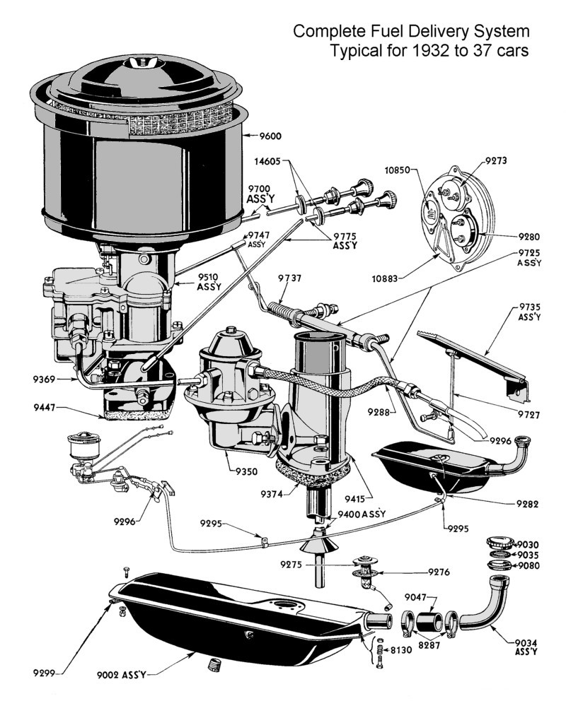 Fuel system for 1932 to 37 passenger car