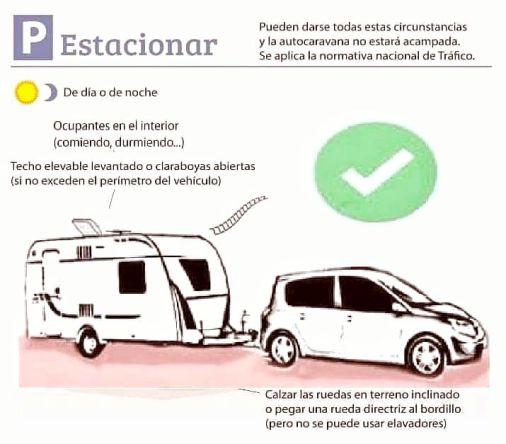 Infografía Estacionar con autocaravana