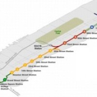 The futureNYCSubway: 2nd Ave Subway Future