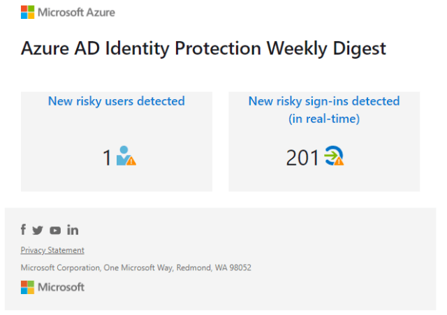 Machine generated alternative text: Microsoft Azure  Azure AD Identity Protection Weekly Digest  New risky users detected  Privacy Statement  New risky sign-ins detected  (in real-time)  201  Microsoft Corporation, One Microsoft Way, Redmond, WA 98052  Microsoft