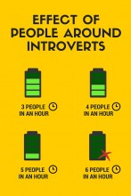Effect of people on introverts