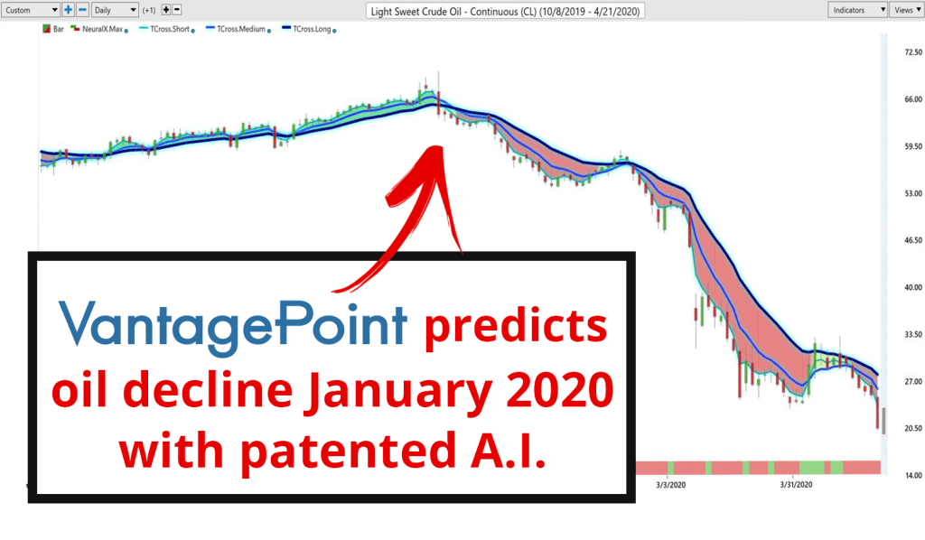 VantagePoint Software saw oil downturn in January