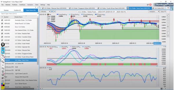 market-outlook-swiss-france