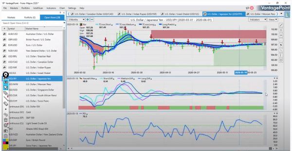 market-outlook-JPY-june-1