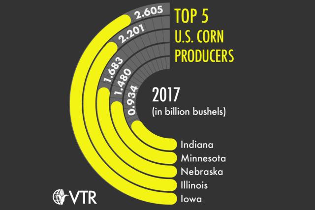 Top 5 U.S. Corn Producing States