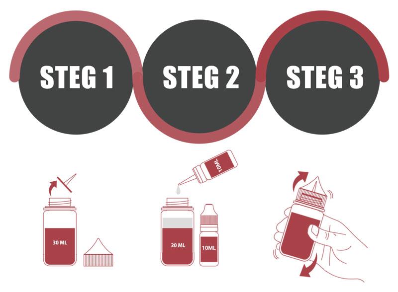 how to make a shortfill