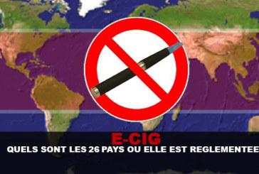 E-CIG: Каковы страны 26, где он регулируется?