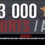 מכירות סיגריות מוגברת ב 2015.