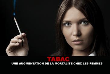 烟草:女性死亡率增加。