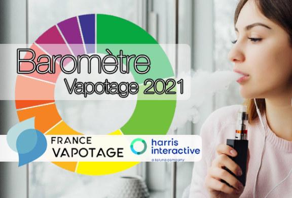 BAROMETER 2021: Die elektronische Zigarette als echter Verbündeter gegen das Rauchen anerkannt!
