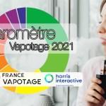 BAROMETER 2021: Το ηλεκτρονικό τσιγάρο αναγνωρίζεται ως πραγματικός σύμμαχος κατά του καπνίσματος!