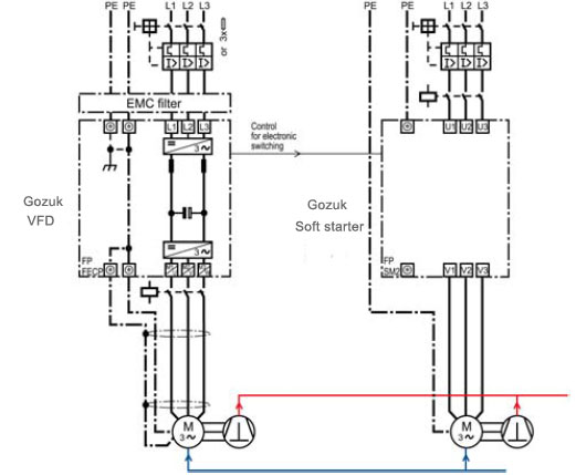 variable frequency drive on refrigeration compressor