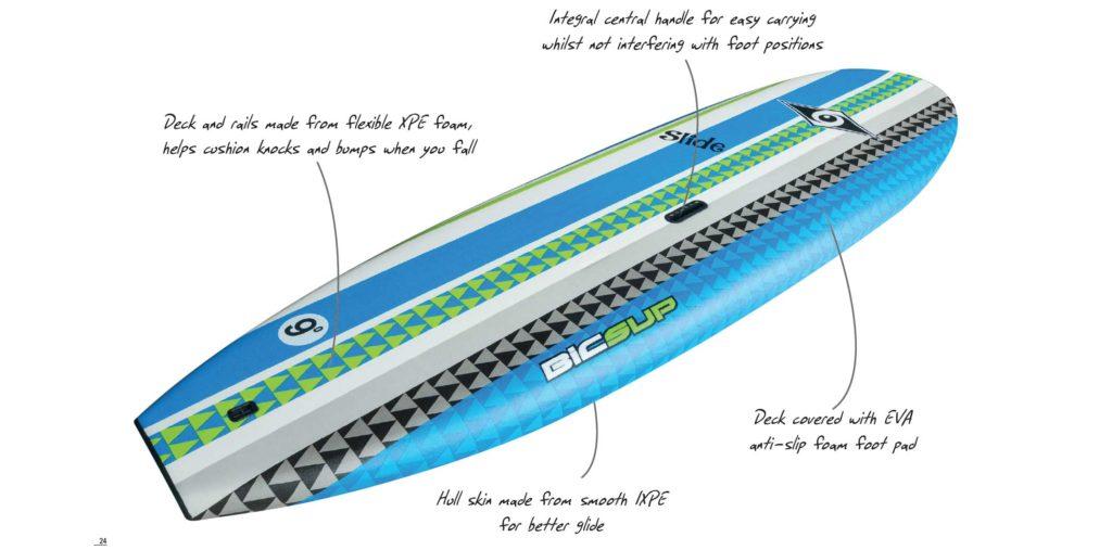 bic-slide-sup-softboard