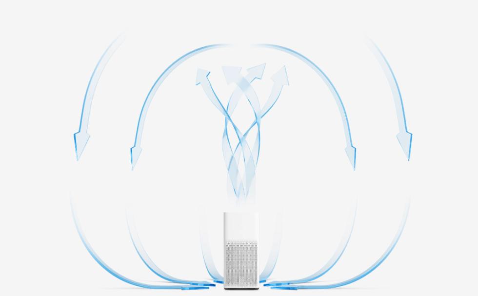 Mi Air Purifier 2