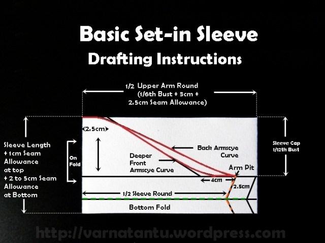 Drafting_Instructions-Basic(Plain)_Set-in_Sleeve