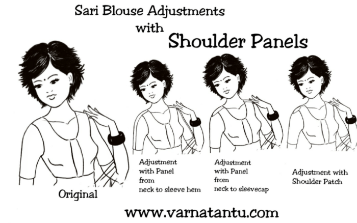 Sari Blouse Adjustments with Shoulder Panels - three variations in length of panels creating structural sari blouse designs.