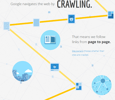 Search Engines - Crawl Weboage