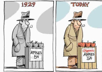Economic Stagnant