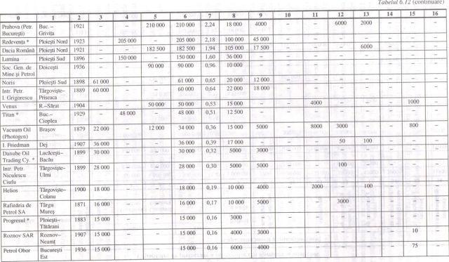 rafinarii-in-anul-1940-26