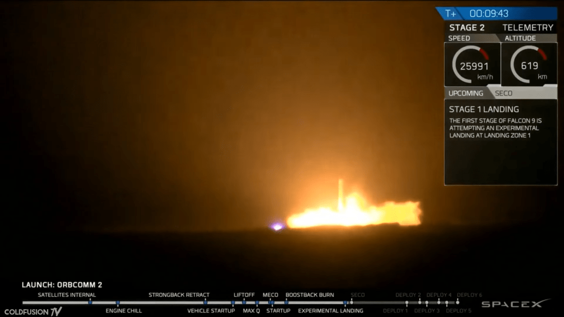 SpaceX'in Hikayesi