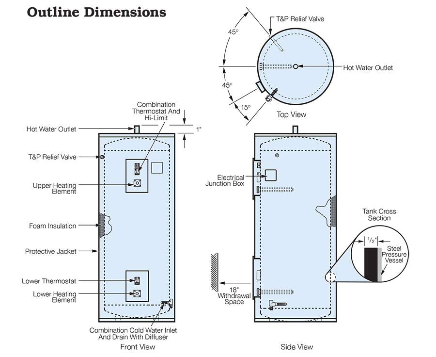 residential dim mickey baker wiring diagram internet of things diagrams \u2022 wiring  at bakdesigns.co
