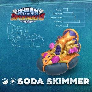 Logo_Soda_Skimmer