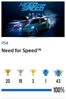 Platine Need For Speed