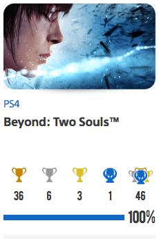 Platine Beyond Two Souls PS4