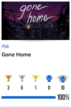 100% Gone Home