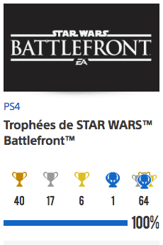 100% Star Wars Battlefront
