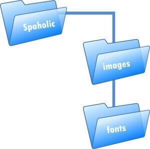 Spaholic theme file map