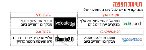 vc cafe themarker