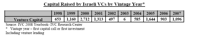 ivc_capital-2007.png