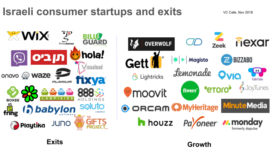 VC Cafe - Insights for startup founders - Page 2