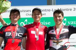 Foto: Swiss Cycling