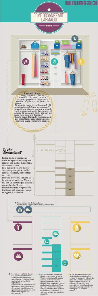 idee per organizzare l'armadio con un'infografica riassuntiva delle misure standard e delle disposizioni migliori dei capi