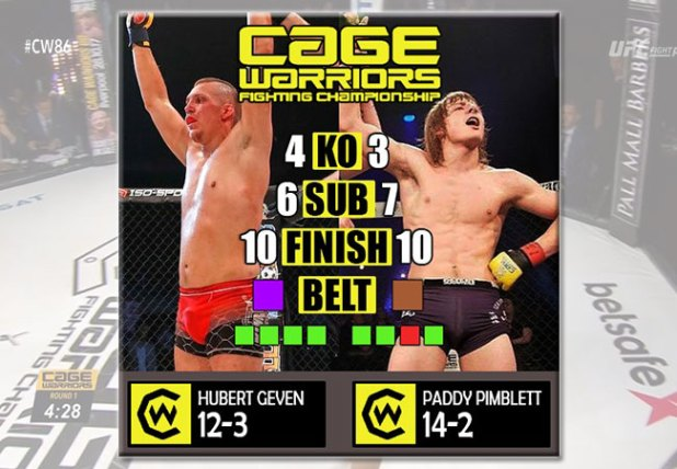 Hubert Geven vs Paddy Pimblett Cage Warriors make it happen!
