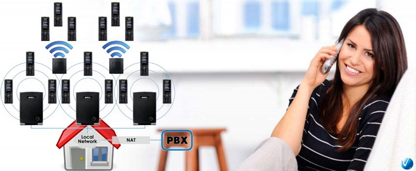Home Telehone system