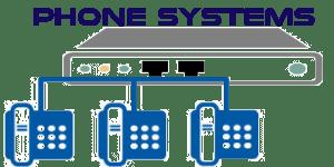 PBX Phone Systems Dubai