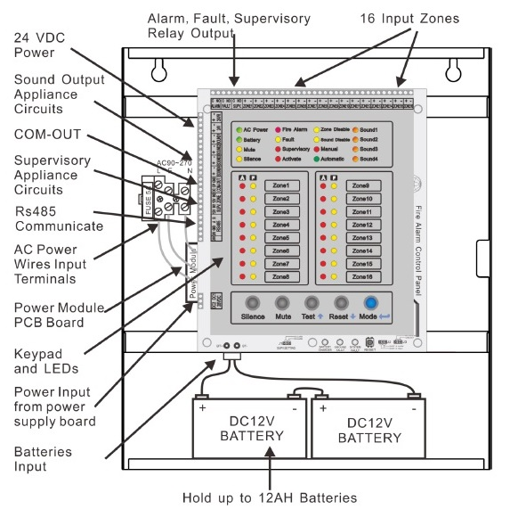 Conventional fire alarm wiring diagram efcaviation com on wiring diagram for alarm keypad Channel Products Wiring Diagram Keypad Schematic