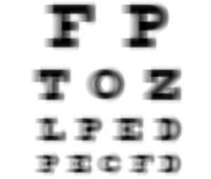 Quali sono i principali difetti visivi?