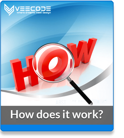 Veecode How it-Work
