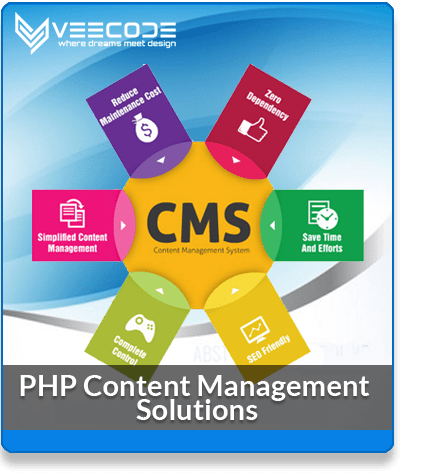 Veecode PHP Content Management Solutions