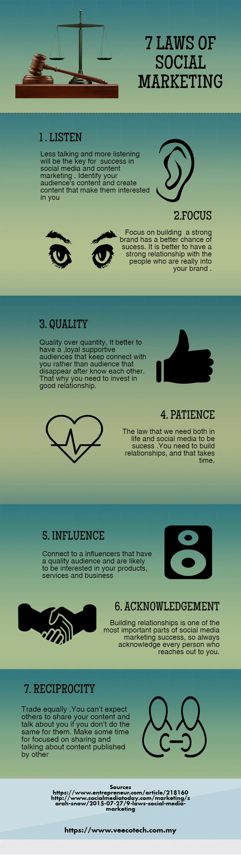 7-laws-of-social-media-marketing