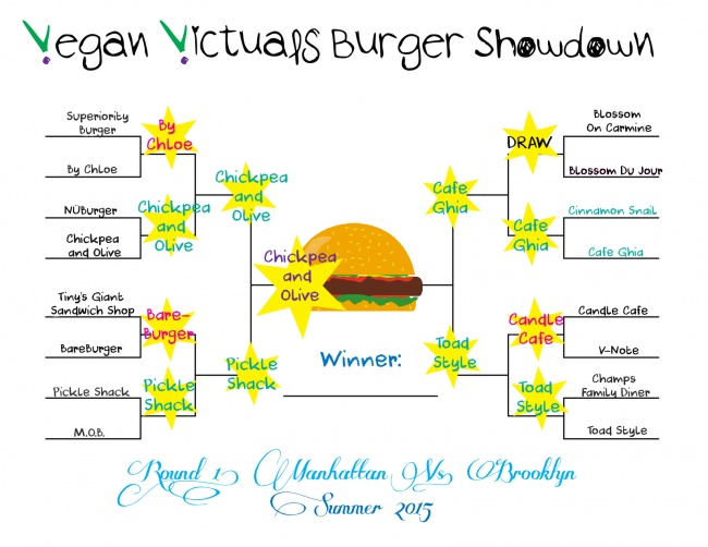 Burger Battle_Battle11