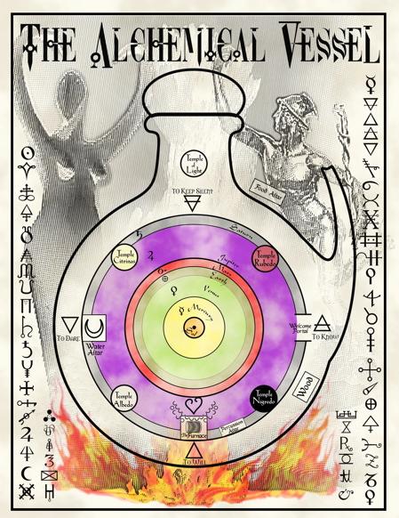 alchemifire ritual circle