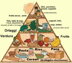 dieta_vegana