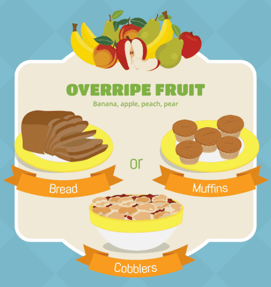 How to use overripe fruit